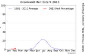 greenland ice melt 23-02-2013 23-26-05