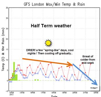 half term weather 13-02-2013 20-21-58