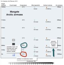 Margate arctic airmass 02-02-2013 09-17-36