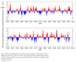enso cycles pacific1875-now