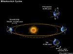 milankoviitch cycles