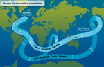 ocean currents