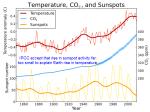 sun spots, co2 and temperaturerise