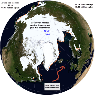 Spring maximum extent of Arctic sea ice