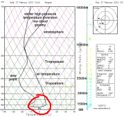 temp inversion in winter HIGH pressure 27-02-2013 22-27-45