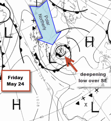 nasty North Sea LOW