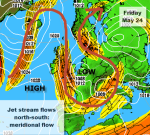 meridional flow jetstream