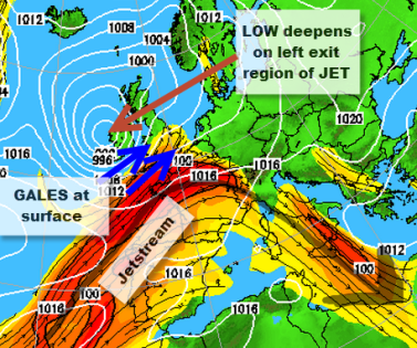 jetstream creates surface winds