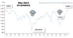 may air pressure 2013