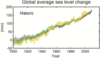 historic sea level rise