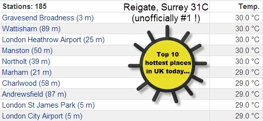 top 10 hottest 5 sept