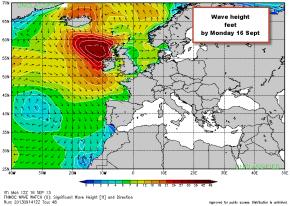 high waves in N Atlantic