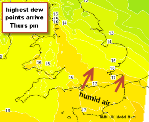 high dew points