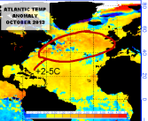 Warmer than usual Atlantic