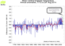 CET 2014 still record-breaking despite cool August