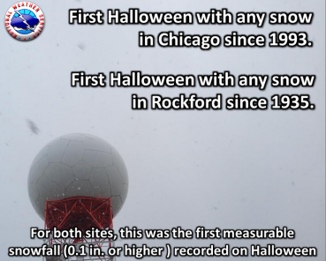 but record early snow in US