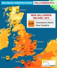 Halloween record warm UK