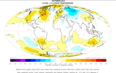 October 2014: warmest on record?