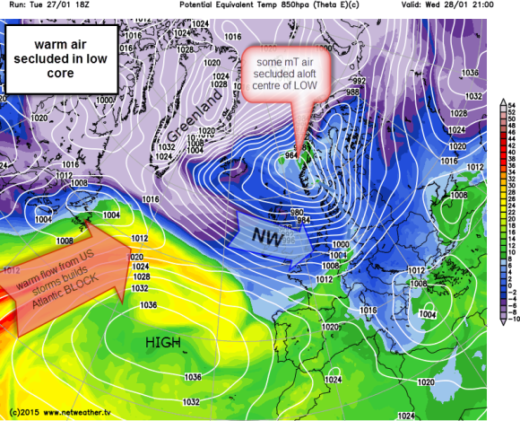 #2 Low pressure tracks N of Scotland