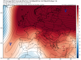 pressure anomaly over Scandinavia