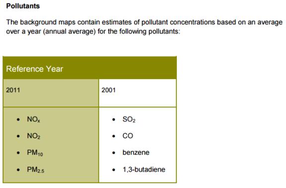 pollutant base line
