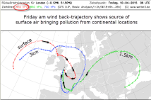 air mass back trajectories UK