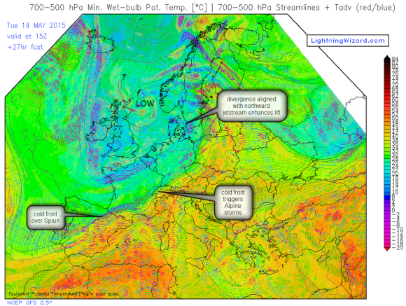 upper air moisture and divergence