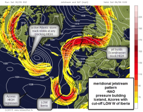 meridional jet blocks up Atlantic?