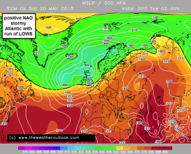 typical synoptic showing positive NAO