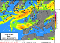 super-geostrophic winds round the HIGH