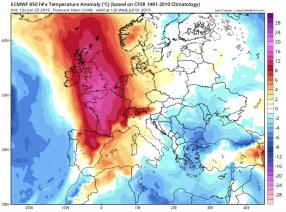 ECM UK very high anomalous upper temps