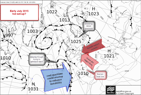 synoptic chart for heat spike
