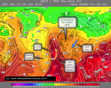 850hPa temperatures
