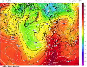 850 temperature chart
