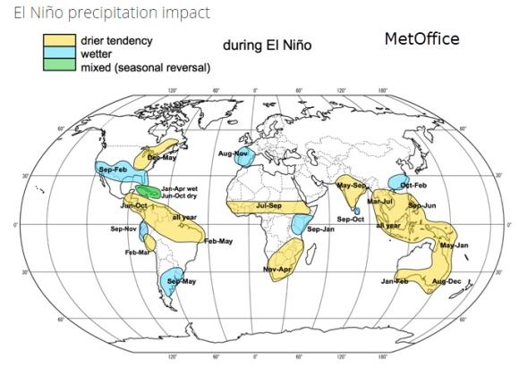 El Nino precipitation impact (MetOffice)