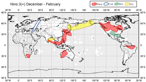 El Nino global weather impacts