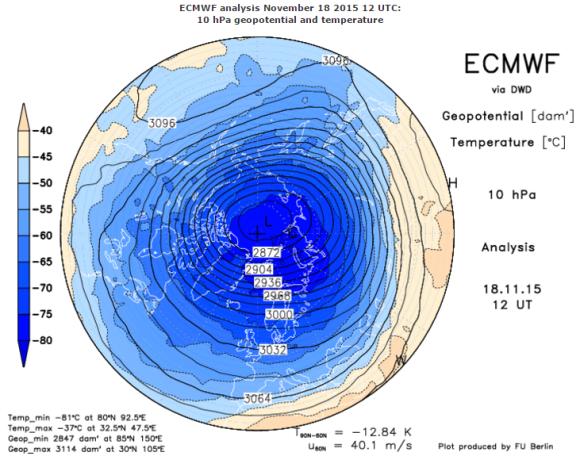 strong polar vortex