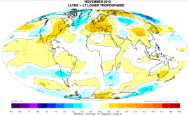 Global November temp anomaly
