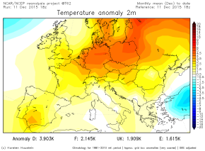 warm December anomaly