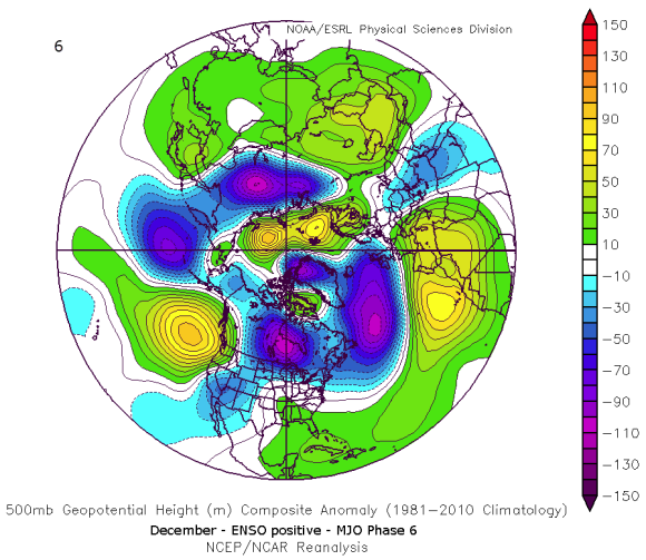 MJO phase 6 positive ENSO