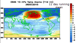 stratospheric warming December 2015