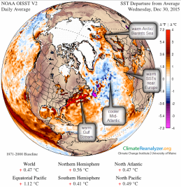 Atlantic sea surface temperatures