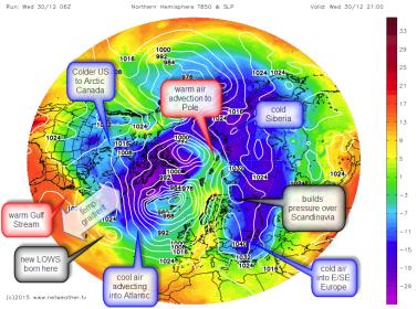 northern hemisphere T850 temp