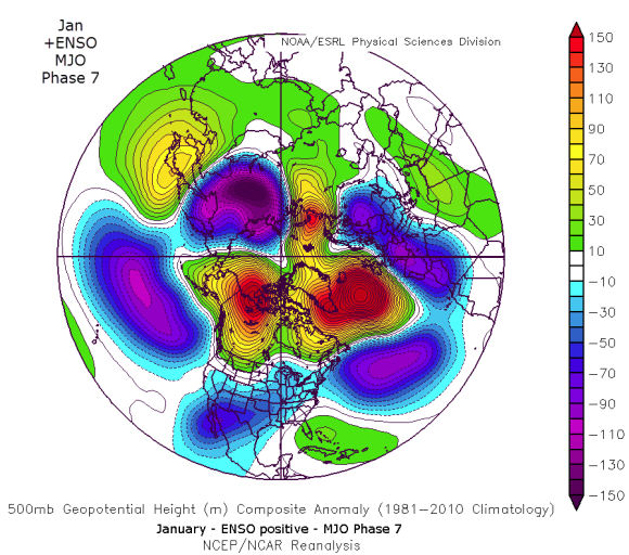 MJO Phase 7 in January