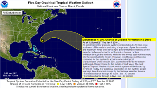 sub-tropical storm over Atlantic