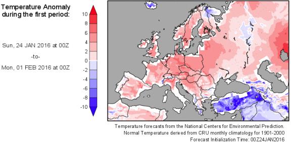 warm Europe