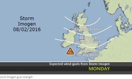UK MetOffice chart