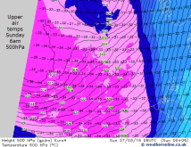 cold upper air 500hPa