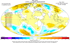 May 2016 Global temperature anomaly